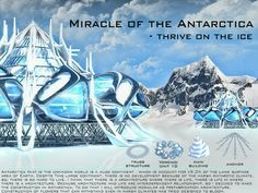 Thrive on the ice