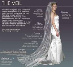 Know your veil terms: | These Diagrams Are Everything You Need To Plan Your Wedding