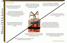 life jacket details - design and history New Class, Class Activities, Natural Disasters, Wetsuit, Competition, Jacket, History, Life, Accessories