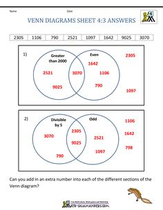 Sort the numbers into the correct places in the venn diagrams.