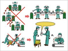 図1 工程管理のポイント