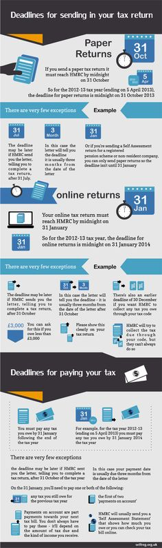 Self Employed Tax Deadlines for 2013 [Infographic]