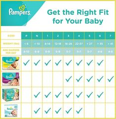 Diaper Size And Weight Chart