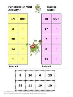 math worksheet : 1000 images about 1 1 patterns and function machines on pinterest  : In And Out Math Worksheets