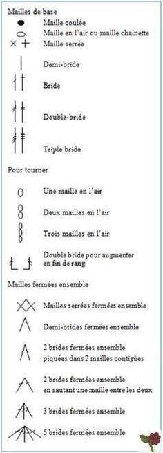 Voici une légende pour comprendre tous les symboles présentés dans vos tutoriels et diagrammes de crochet !