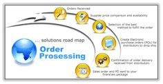 We can effectively help you to manage #order_processing, shipping details, accounting entries and help you with quick to implement business solutions… http://goo.gl/huy0j1