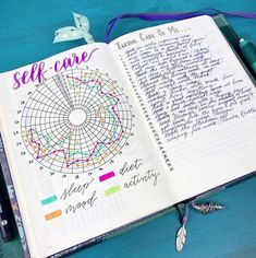 Easy Bullet Journal Ideas To Well Organize & Accelerate Your Ambitious Goals Bullet Journal Health, Self Care Bullet Journal, Bullet Journal Tracker, Bullet Journal Mood, Bullet Journal Layout, My Journal, Journal Pages, Artist Journal, Bullet Journals