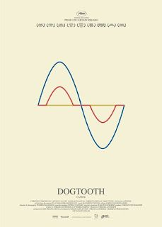 A Film A Day: Dogtooth (2009)