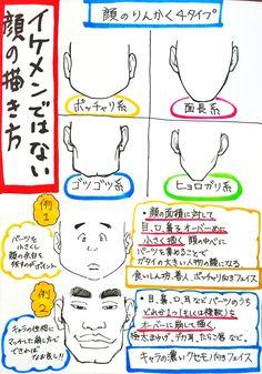 """吉村拓也さんのツイート: """"【最低限‼️】コレだけ注意すれば 下手糞に見えない 【非イケメン男子】の描き方‼️ 『 4タイプ別の男性フェイス 。』 https://t.co/1hNJhSdyv5"""""""