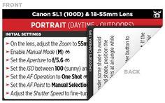 Sample Canon SL1 (100D) Cheat Sheet