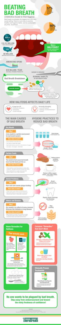 A Definitive Guide to Beating Bad Breath #infographic #Health #OralHealth #infografía