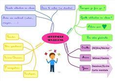 Carte mentale pour apprendre