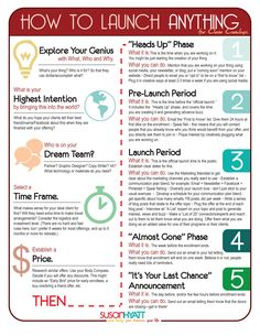 Inspired by Susan Hyatt and the fabulous she puts out ;)  Launch tips for Life Coaches. Visit http://ideallifedesign.com/clearcoaches/ for info on coach program.