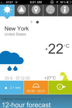 Finnish Meteorological Weather Institute's App