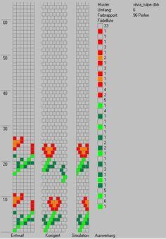 Schlauchketten häkeln - Musterbibliothek: silvia_tulpe