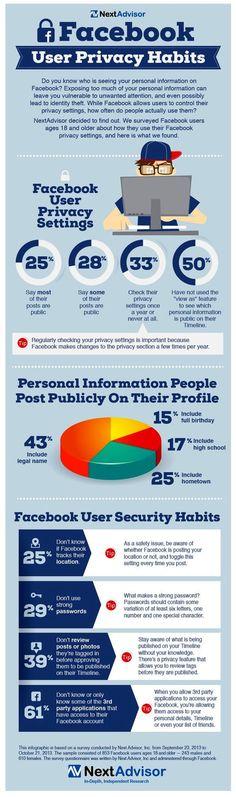 Una infografía que nos revela los hábitos de los usuarios de Facebook en torno a su privacidad, también nos da algunos consejos para preservarla.
