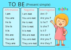 Verbo To be English Grammar For Kids, Learning English For Kids, Teaching English Grammar, English Worksheets For Kids, English Lessons For Kids, English Verbs, Kids English, English Vocabulary Words, English Language Learning