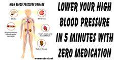 bloodpressuredamage