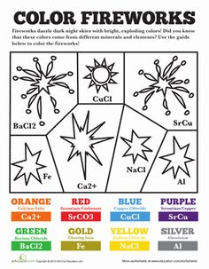 July 4th/Independence Day Fifth Grade Physical Science Worksheets: Chemistry of Fireworks