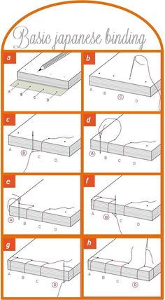 Basic japanese binding tutorial (Tutorial básico de encuadernación japonesa):