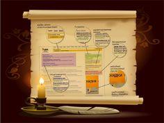 Создание сайтов под контекстную рекламу • Выберите работу мечты!
