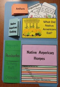 Native American Chart...shows EVERY tribe we researched and all the info we needed!!   Suzette