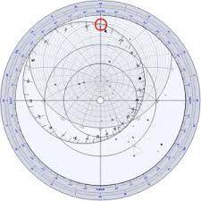 astrolabio - Pesquisa do Google