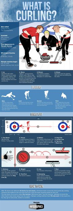 Everything you never knew you didn't know about curling.