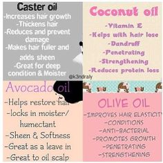 Caster, Coconut, Avocado and Olive oils can do to your hair amazing things.