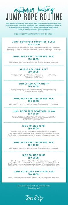 Sculpt Your Entire Bod with this Metabolism-Boosting Jump Rope Routine on ToneItUp.com!