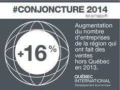 Augmentation, Info, Afin, 2013, Perception, Dresser, Portrait, Prime Lens, Optimism
