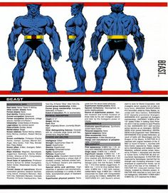 The Official Handbook of the Marvel Universe: Master Edition - Beast