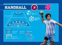 Infografía - Handball | JJOO