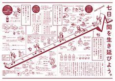 Muji Earthquake Guide, itsumo_moshimo