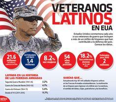 Estados Unidos conmemora cada año a sus veteranos de guerra que incluyen a más de un millón de hispanos que han contribuido a la defensa del país. Conoce los datos. #Infographic