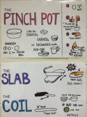 Elementary Clay, Coil Pottery, Ceramic Examples, Resources, and Ideas! Kindergarten to 6th Grade