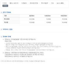 삼성카드 4의 연회비!