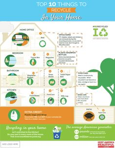 Make recycling the right stuff easy: Here are templates for bookmarks, magnets and infographics to help making recycling easier. These print ready tools are a great giveaway for any recycling event. Importance Of Recycling, Waste Management Services, The Right Stuff, Help The Environment, 20th Anniversary, Go Green, America, Infographics, Homeschool