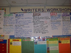 Writer's Workshop...anchor charts