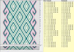 48 cards, 4 colors, repeats every 16 rows, GTT ༺❁ Inkle Weaving, Inkle Loom, Card Weaving, Crochet Stitches Patterns, Loom Patterns, Stitch Patterns, Tablet Weaving Patterns, Weaving Designs, Finger Weaving