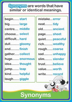 Synonyms For Commonly Used Words in English – ESL Buzz English Grammar Worksheets, Learn English Grammar, English Vocabulary Words, Learn English Words, Grammar And Vocabulary, Grammar Lessons, English Language Learning, English Writing, English Study
