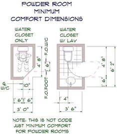 Toilet Water Closet Wall Clearances And Space In Front In