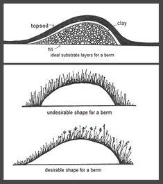 how to build a berm