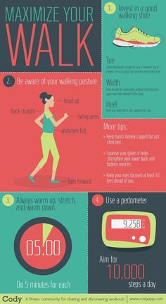 Additional Resources about Walking to Stay Healthy: Is Walking as Good a Workout as Running? A Walking Workout with Strength Exercises A Power Walking Workout Hands off the Treadmill [infographic]