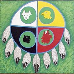 Dreamcatcher Would it be another coincidence that these 4 colors happen to be the same 4 colors used on the Native American Medicine Wheel, referencing among other things, the 4 races of man?  From: http://2012forum.com/forum/viewtopic.php?f=9=2106