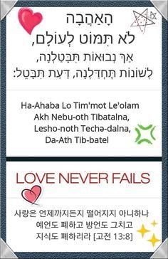 1 Corinthians 13:8 | Hebrew Text and Transliteration