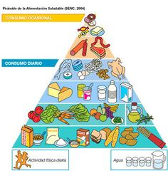 the food guide pyramid advises a person to eat more