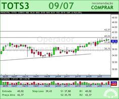 TOTVS - TOTS3 - 09/07/2012 #TOTS3 #analises #bovespa