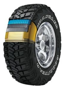 Are Kevlar tire the future of off-roading? Click the pin to find out.