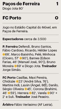 O poço não tem fundo para este FC Porto - PÚBLICO